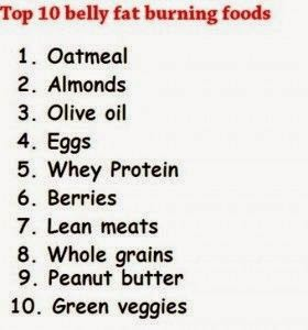 hover_share weight loss - top 10 belly fat burning foods