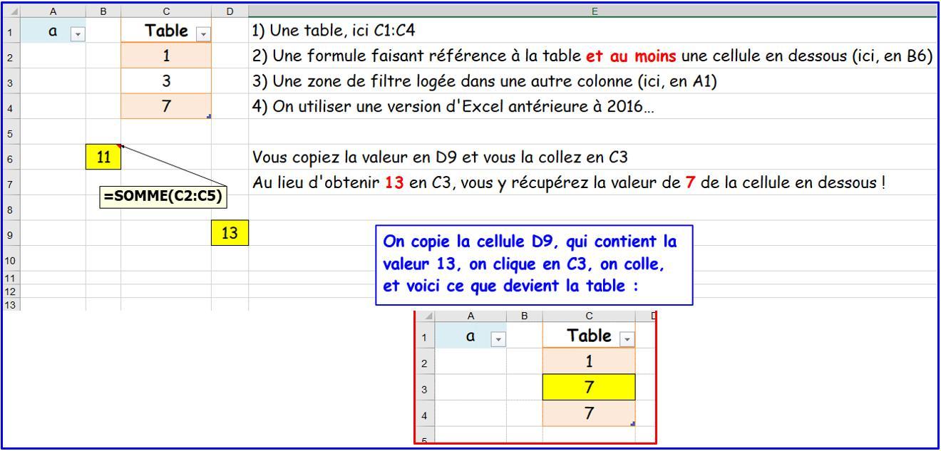 Monsieur Excel Pour Tout Savoir Faire Sur Excel