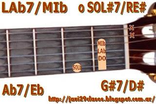 acorde guitarra guitar chord (SOL#7 con bajo en RE#) o (LAb7 bajo en MIb)