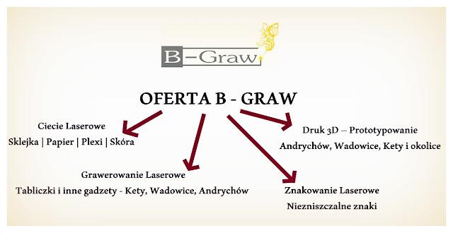 B - GRAW - kreatywna firma, dla której nie ma rzeczy niemożliwych ;)