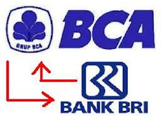 cara transfer uang dari bri ke bca lewat sms banking,bri ke bca tanpa atm,syariah,lewat hp,melalui internet banking,transfer uang dari bca ke bri berapa lama,via m-banking,uang bri ke mandiri,