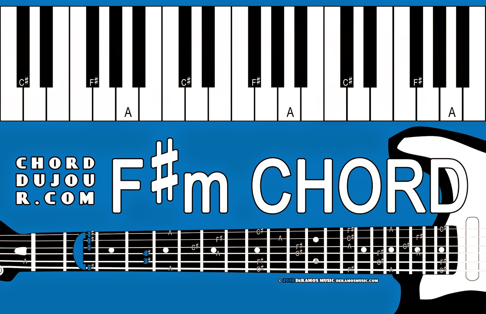 F#m7b5 Piano Chord Barre Chord Then F#m Will