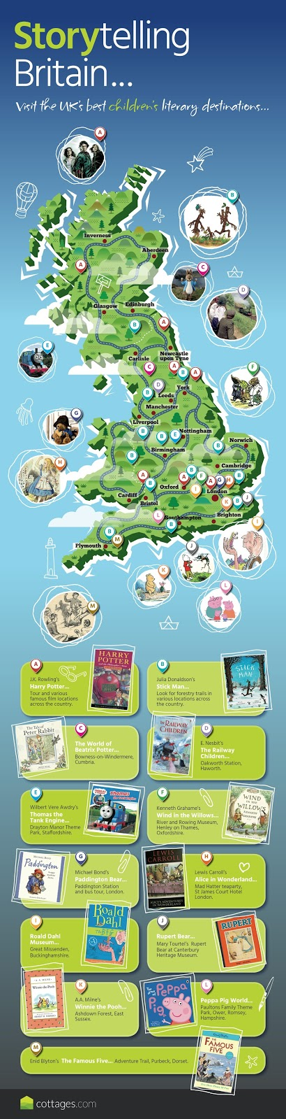 Map of literary children's locations in the UK