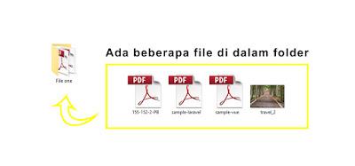 file dalam folder