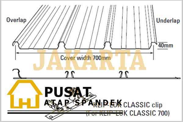 Harga Spandek Kliplok Jakarta, Harga Atap Spandek Kliplok Jakarta, Harga Atap Spandek Kliplok Jakarta Per Meter 2019