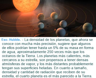 Es probable que los planetas de TRAPPIST-1 tengan agua en abundancia - Videos-.