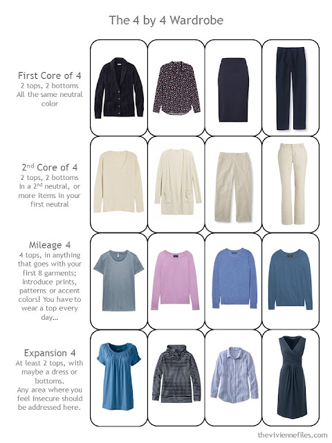 a 4 by 4 Wardrobe for a March trip to Bermuda