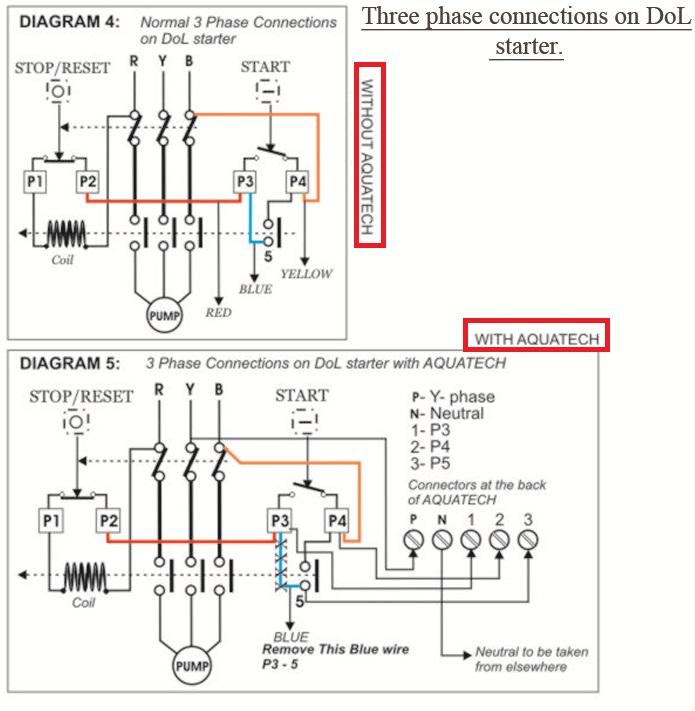 Fantastisch Siemens Motorstarter Schaltplan Bilder - Der Schaltplan ...