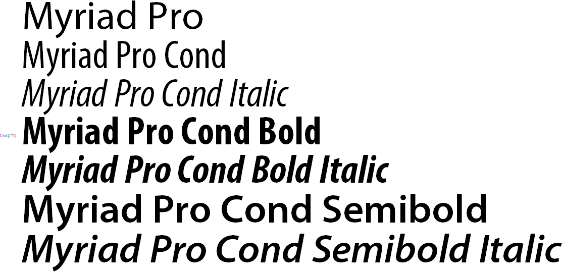Font Family: Download Myriad Pro Font Family