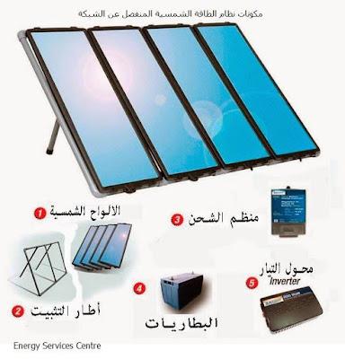 مكونات نظام الطاقة الشمسية المنفصل عن الشبكة
