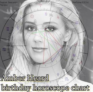 Amber Heard birthday horoscope chart reading