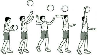 How To Underhand and Overhand Serve in Volleyball