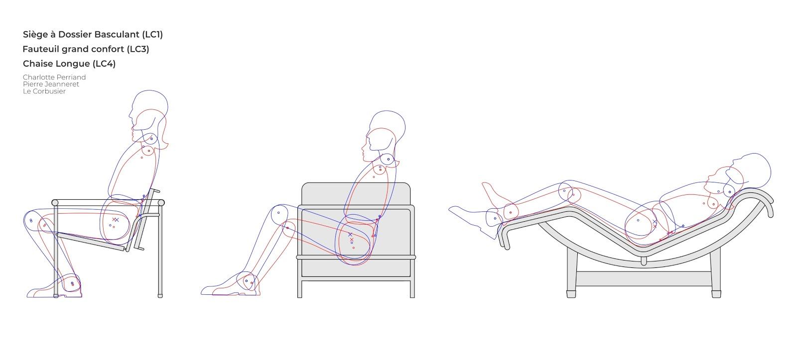 chaiselongue wikipedia The iconic ergonomics exploration u2013 Siège à Dossier Basculant, Fauteuil  grand confort and Chaise Longue