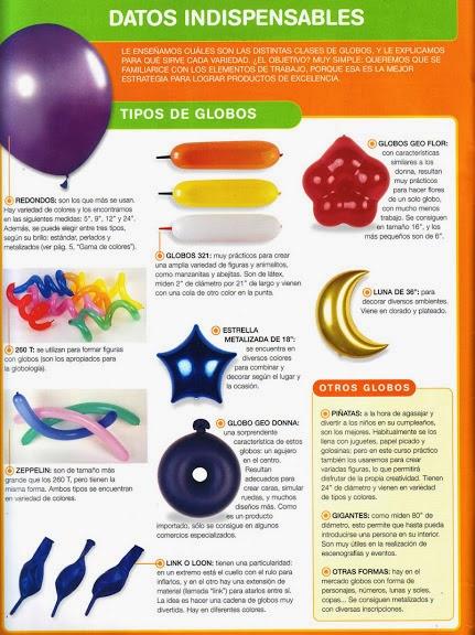 Cómo Decorar Las Fiestas Con Globos Revistas De