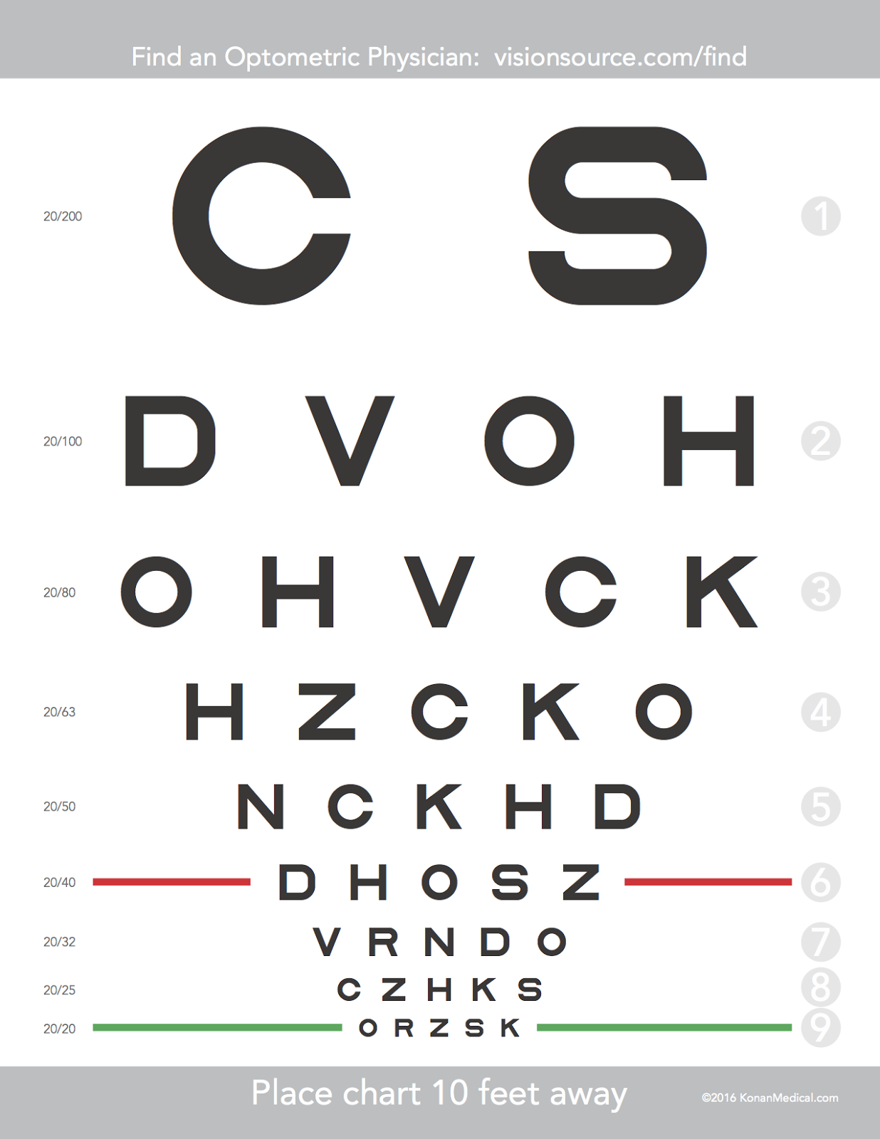 How To Use The Eye Chart