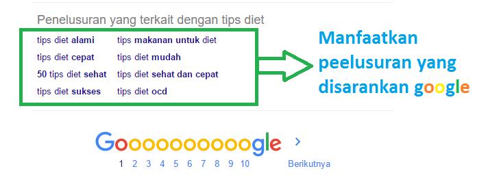 penelusuran judul artikel yang disarankan google