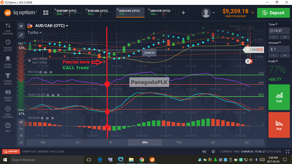 Binary options trading sinhala
