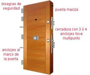 Puertas Blindadas Versus Puertas Acorazadas Colombia