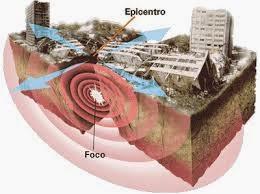 GEOLOGOS PREDICEN COMO SERAN TERREMOTOS EN LOS ANGELES, TOKIO Y MEXICO