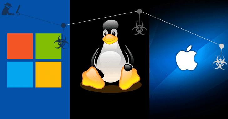 cross-platform-computer-virus
