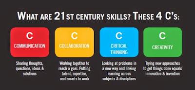 Konsep 4C dalam Pembelajaran Abad 21