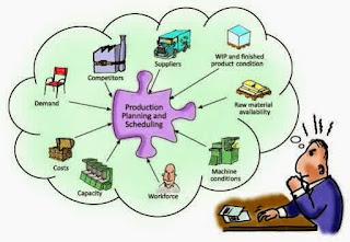 Pengertian Perancangan Sistem dan Proses JAD