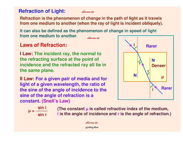 Thin Lens Equation (Gaussian Form),Linear Magnification