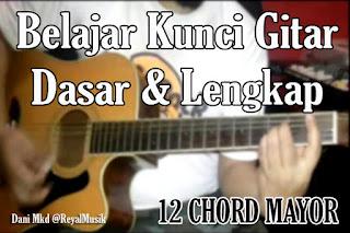 Belajar Gitar Untuk Pemula, Video Tutorial Gitar Untuk Pemula