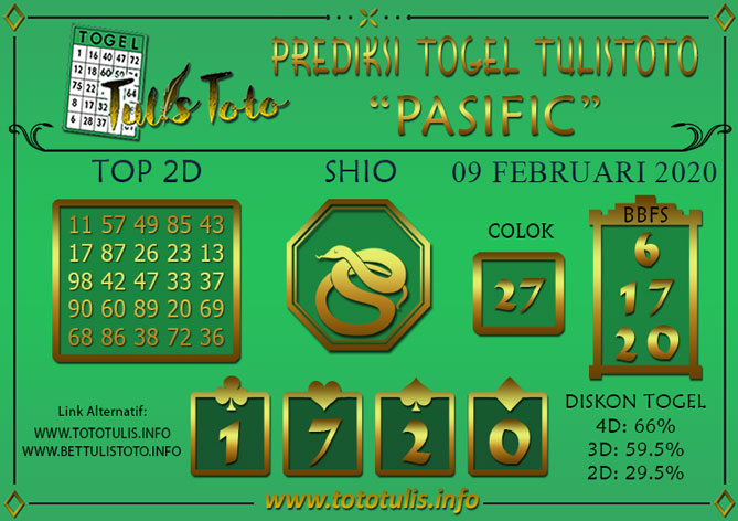Prediksi Togel PASIFIC TULISTOTO 09 FEBRUARI 2020