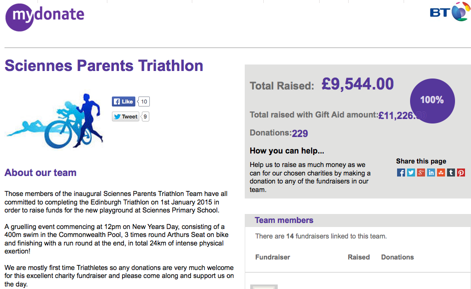 https://mydonate.bt.com/teams/sciennesparentstriathlon