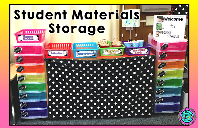 The Creative Colorful Classroom Classroom Reveal 2016