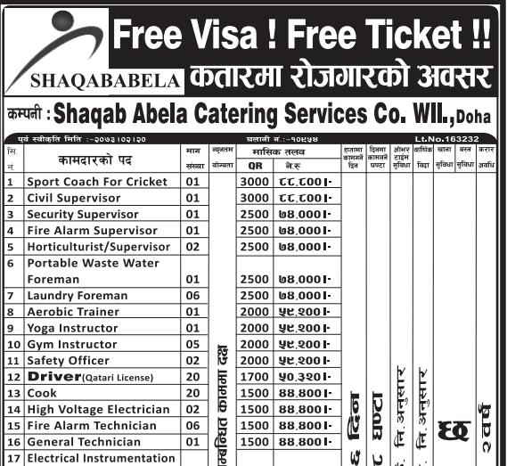 Free Visa, Free Ticket, Jobs For Nepali In Qatar, Salary -Rs.88,000/
