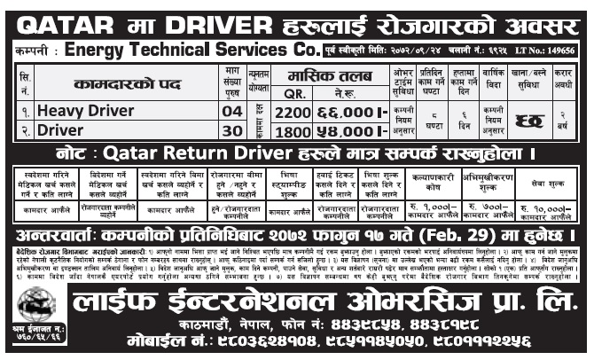 Jobs in Qatar for Nepali, Salary Rs 66,000