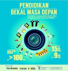 Poster Pendidikan Bekal Masa Depan
