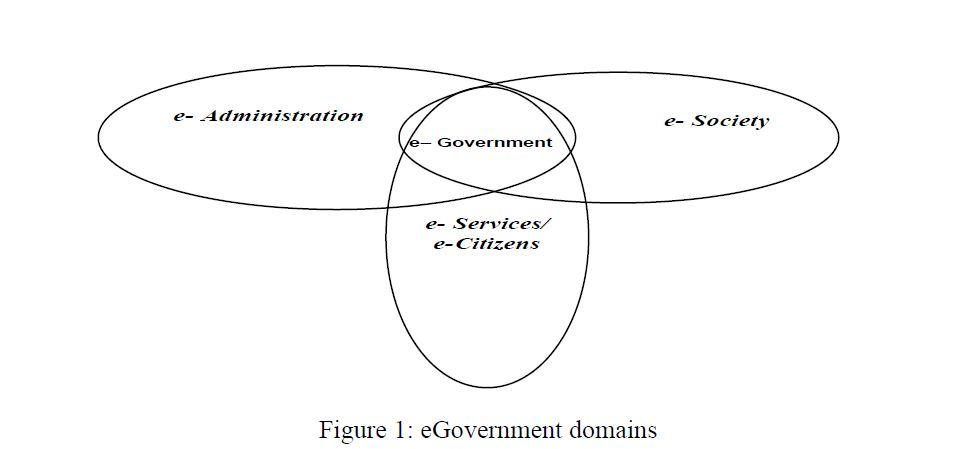 Memperbaiki Proses Pemerintahan