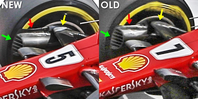 Ferrari SF70H - Confronto nuova specifica Vs vecchia specifica di sospensione anteriore