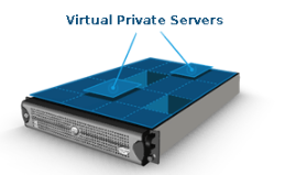 VPS is Virtual Private Server English