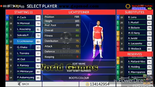 FTS 20 UCL All Winter Transfers Update HD Graphics by Worldgames