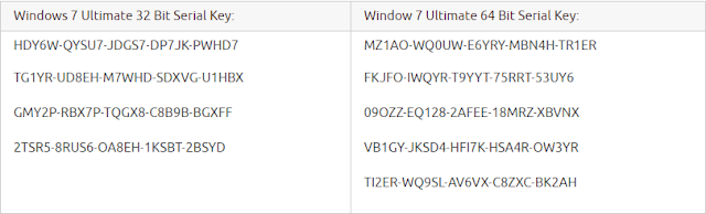 working windows 7 professional product key 2017