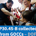 DOF Report: GOCC Remitted P30.45-Billion in 2017 Under the Leadership of Pres. Duterte