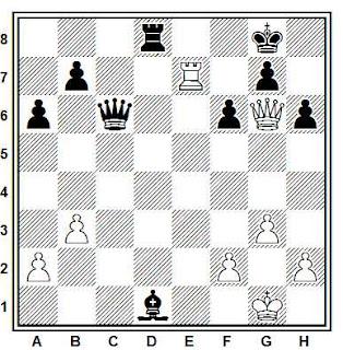 Posición de la partida de ajedrez Seitz - Rellstab (Bad Pyrmont, 1933)