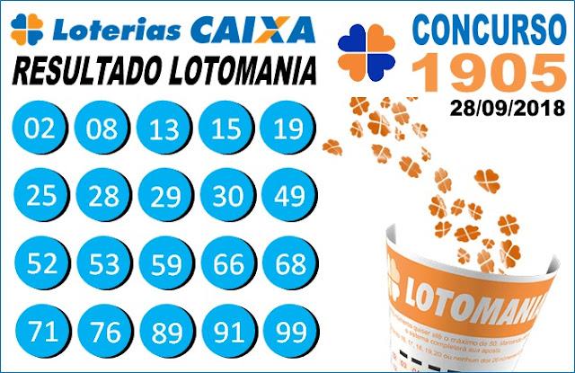 Resultado da Lotomania concurso 1905 de 28/09/2018 (Imagem: Informe Notícias)