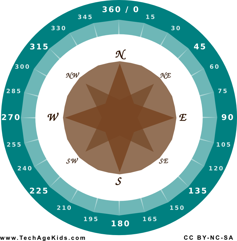 Printable 360 Degree Wheel with Compass Rose | Tech Age Kids