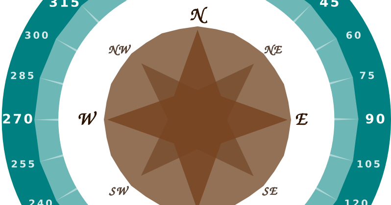 Printable 360 Degree Wheel With Compass Rose
