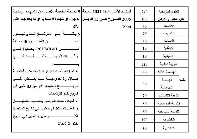 Inscription capes 2017 tunisie