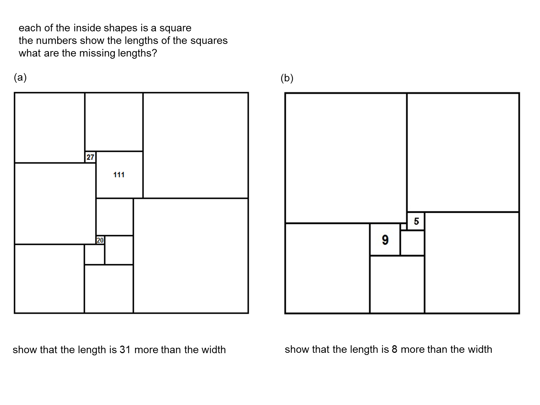 Median Don Steward Mathematics Teaching Squares Inside