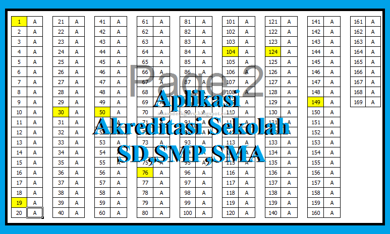 Aplikasi Akreditasi Sekolah Sd Smp Sma Lengkap Akademik Guru