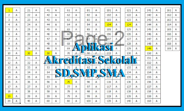 Aplikasi Akreditasi Sekolah SD,SMP,SMA Lengkap