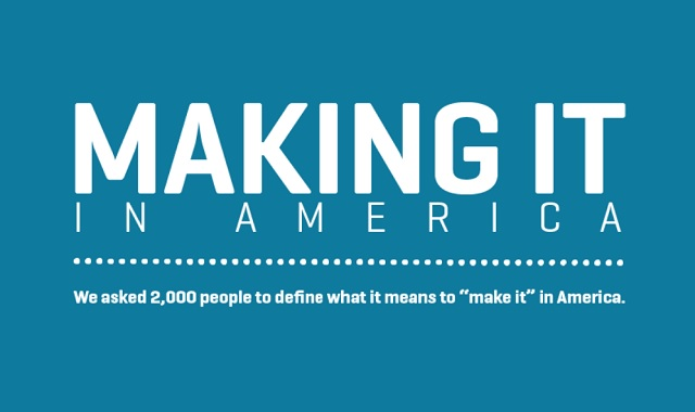 Making it in America
