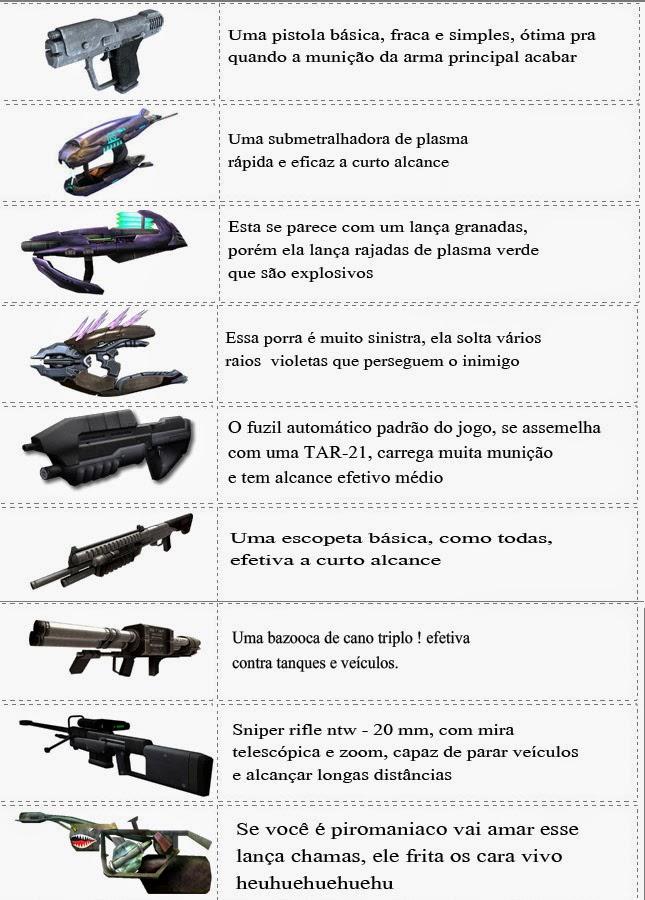 armas do jogo halo combat envolved